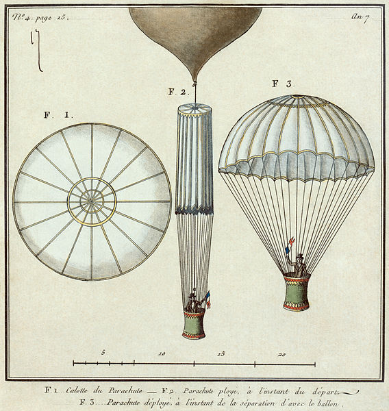 Схематическая иллюстрация парашюта использованного 22 октября 1797 года Андре-Жаком Гарнереном